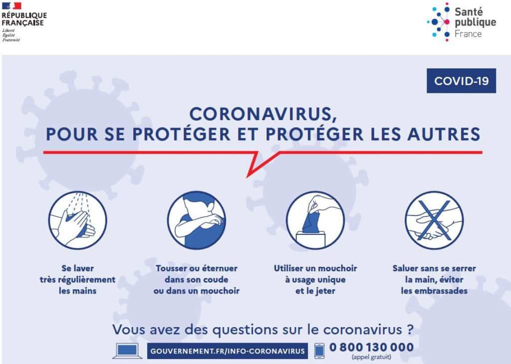 Gestes barrières coronavirus