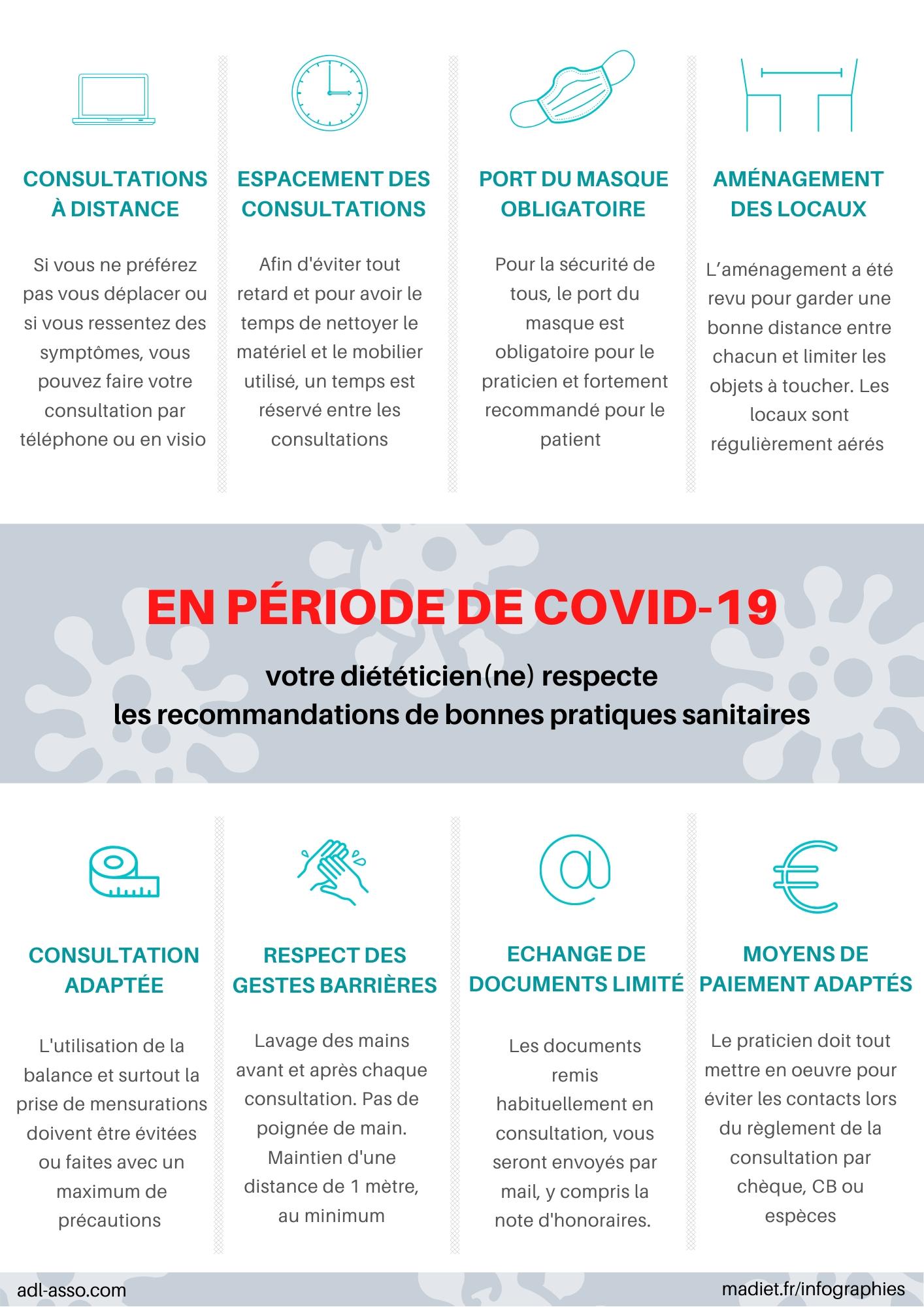 Affiches Covid-19 à destination des diététicien(ne)s